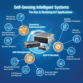 Advantech's Self-sensing Intelligent Systems